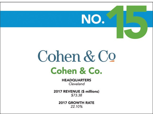 cohen fastest growing 2018